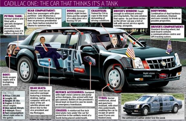 Cadillac для Барака Обамы